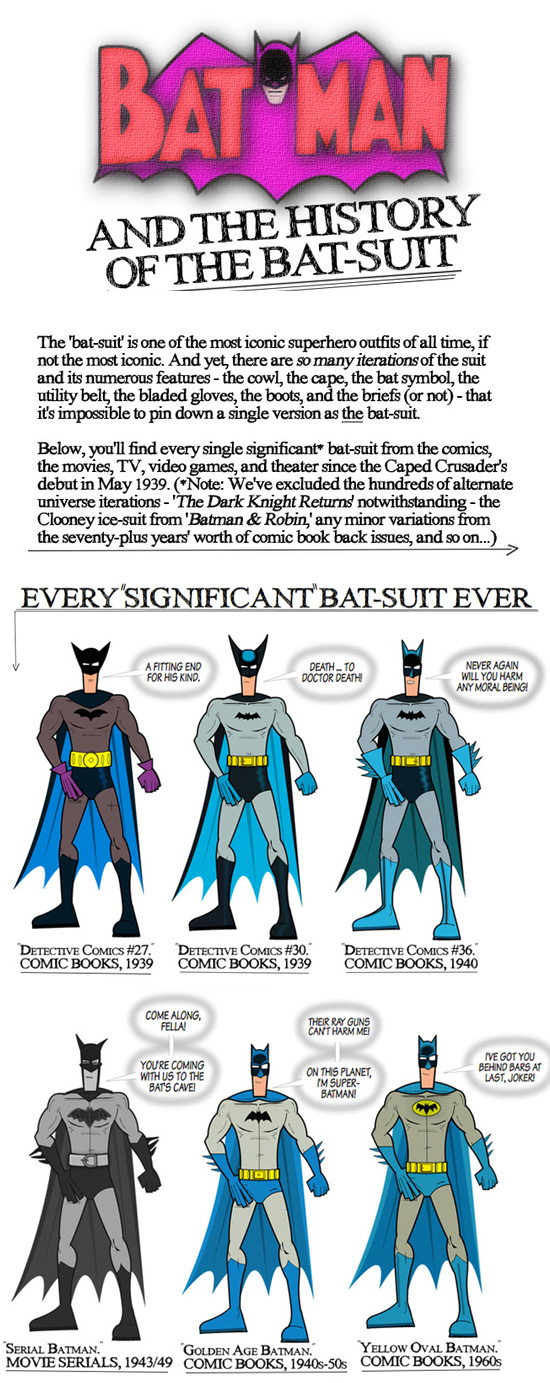 the-batman-suits-timeline-1